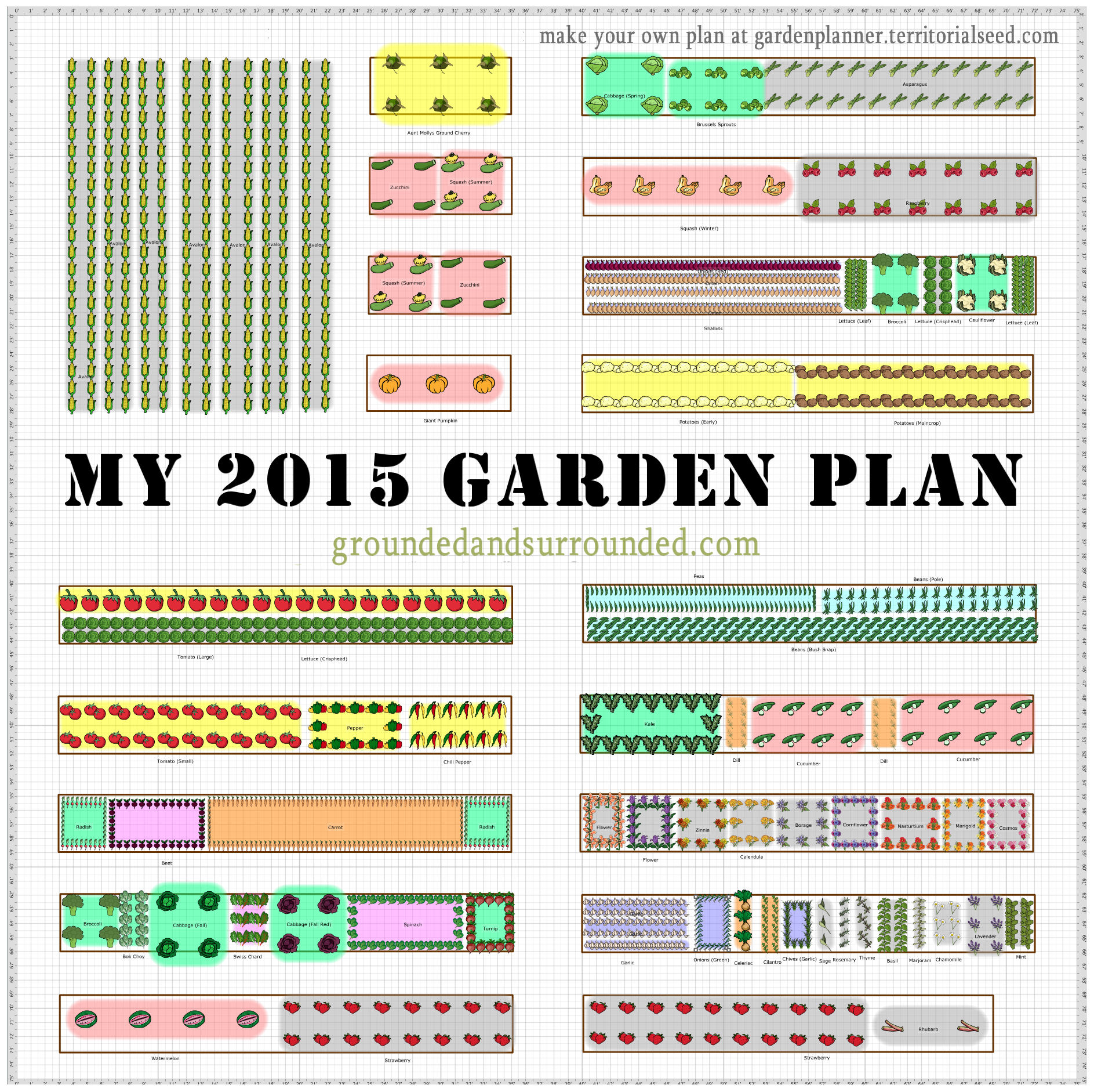 My 5 000 sq ft vegetable garden plan grounded surrounded for Vegetable layout