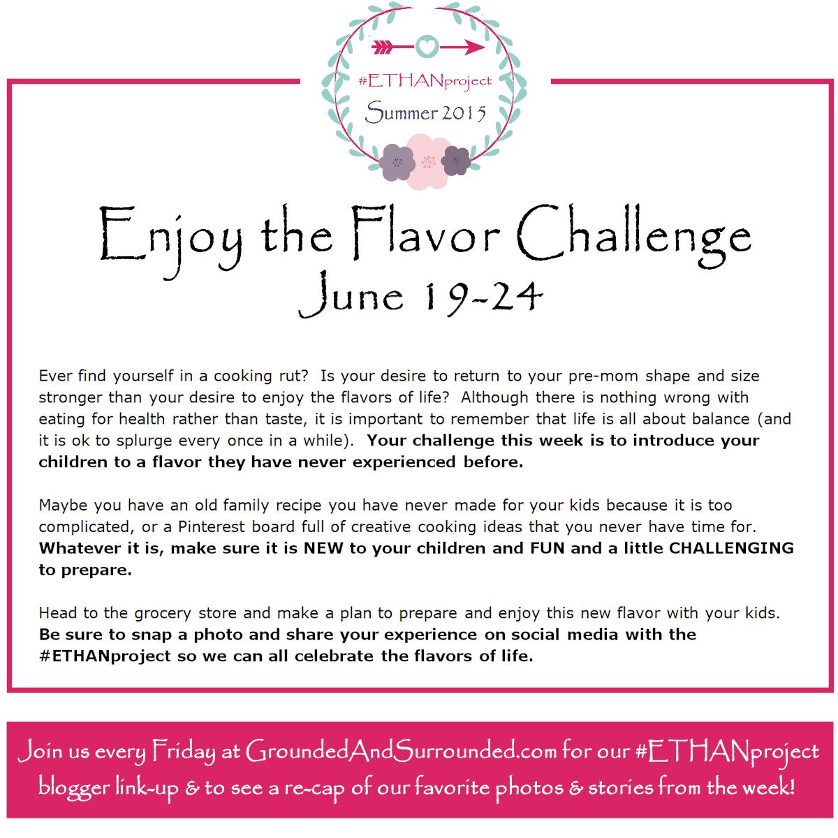 Week 3 Challenge Grapic