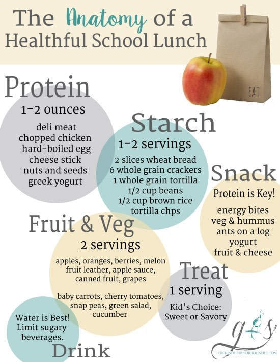 A Real Mom's Guide to Packing Healthy School Lunches | This article gives you 5 practical and easy make ahead tips complete with our favorite recipes + a 7 page FREE printable that includes: supply checklist, shopping list, and 5 sample menu ideas (even for your picky eaters!)! Packing lunches for kids every day isn't for the faint of heart, but we have everything you need!